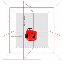 Лазерный нивелир ADA TopLiner 3x360